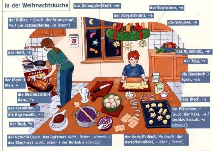 Kegiatan Memasak Bahasa Jerman