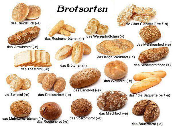 Macam-macam Roti dalam Bahasa Jerman. Different Types of German bread. Die Brotsorten.