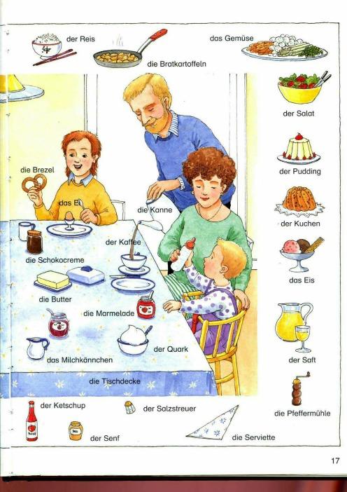 Macam-macam makanan di dapur bahasa Jerman