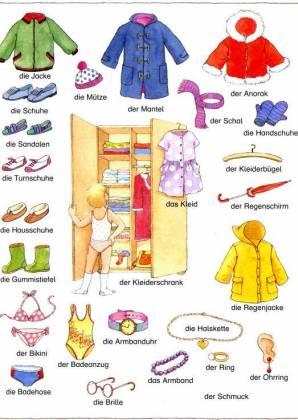 Kosakata Pakaian Bahasa Jerman
