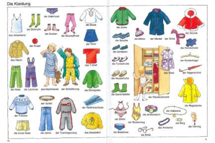clothes in german language