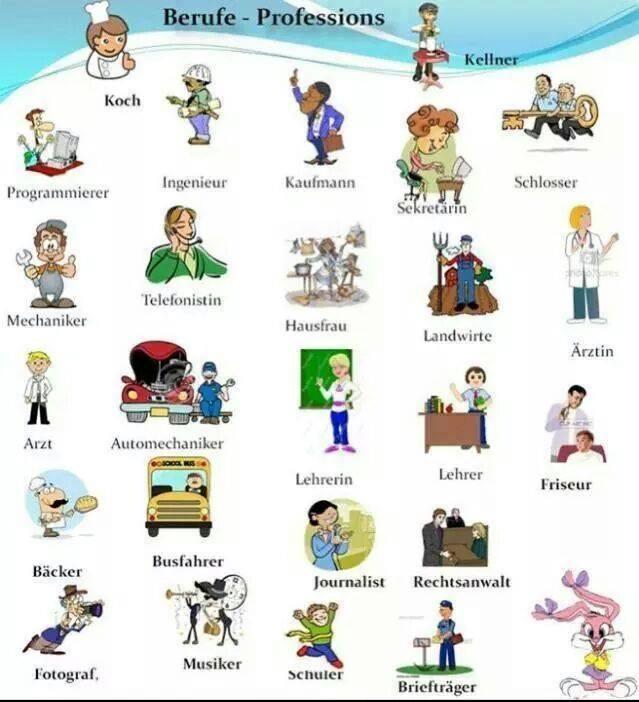 Nama pekerjaan dalam bahasa jerman. Occupations in German