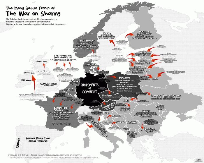Landkaart van oorlog tegen de deelcultuur
