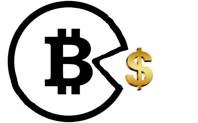 dollar declines, bitcoin eats it up like pacman