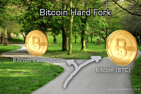 The Bitcoin Hard Fork (BCC) on August 1 2017