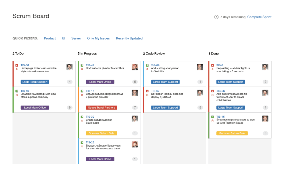 jira sprint backlog