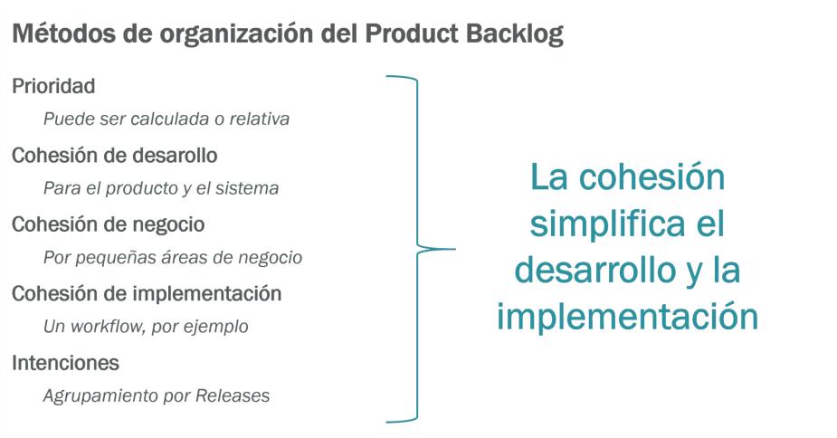 metodos-organizacion-product-backlog