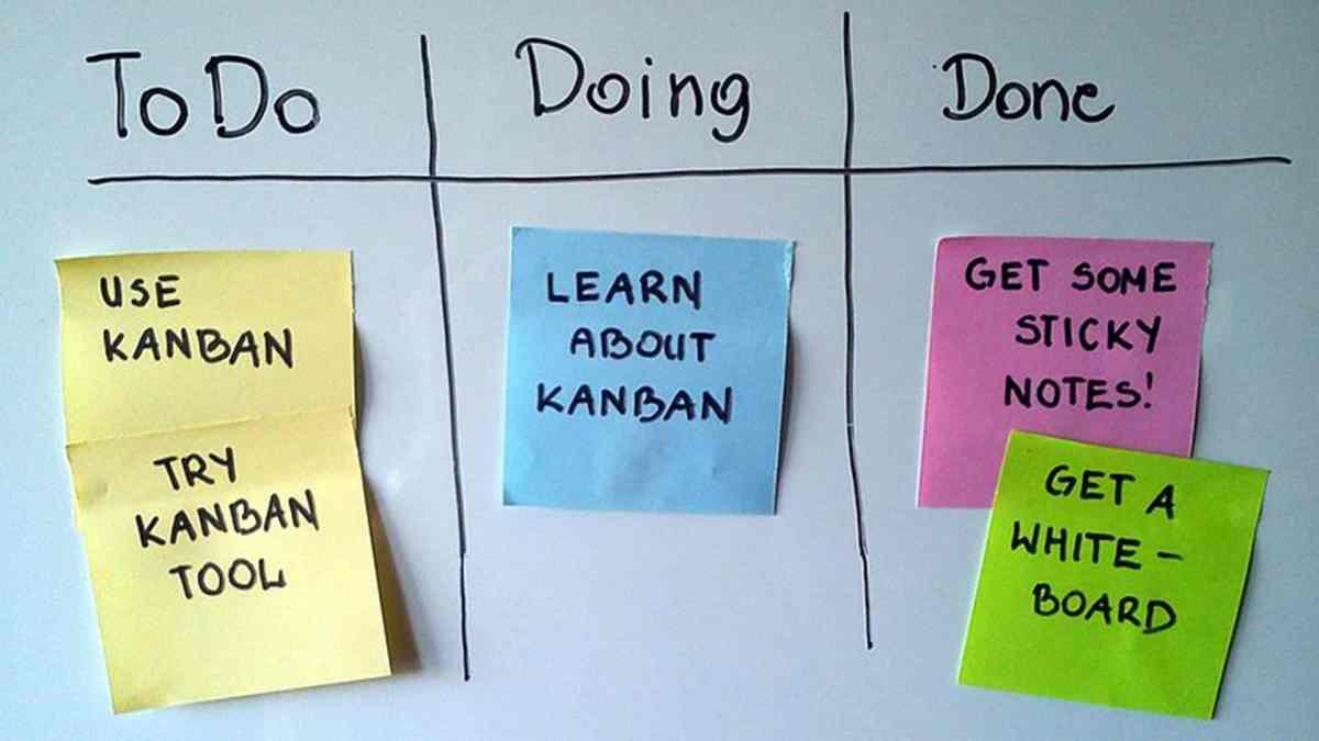 Proto-Kanban: Qué es y sus beneficios.