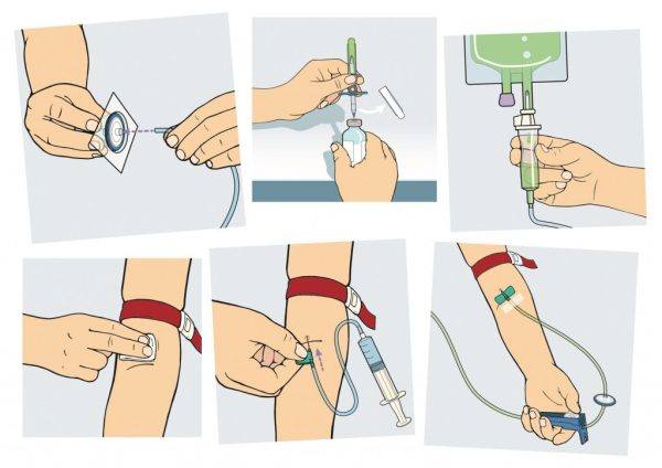 Illustrations for Patient Self-Administration Guide