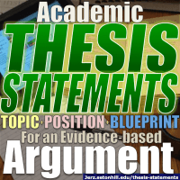 Thesis Statements: How to Write Them in Academic Essays