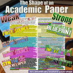 Weak: Personal Intro. Strong: Blueprint, introducing supporting points. Weak: string of stand-alone paragraphs. Strong: Transitions develop complex conclusions. Weak: Last sentence introduces synthesis for the first time; no room to develop it. Strong: Conclusion synthesizes original ideas that have been part of the paper all along.