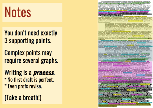 You don't need exactly 3 supporting points. Complex points may require several graphs. Writing is a process. * No first draft is perfect. * Even profs revise. (Take a breath!)