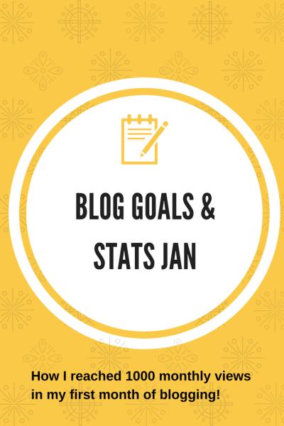 Blog goals and stats