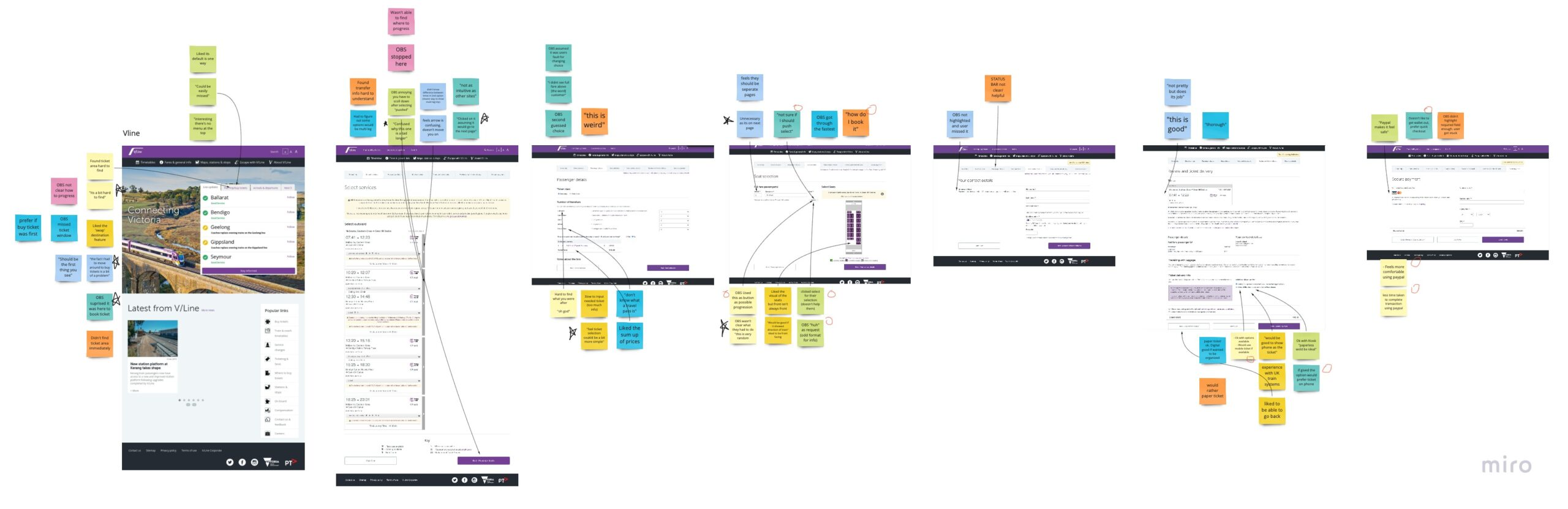 UX_design_Vline_Affinity_Map_observation_task