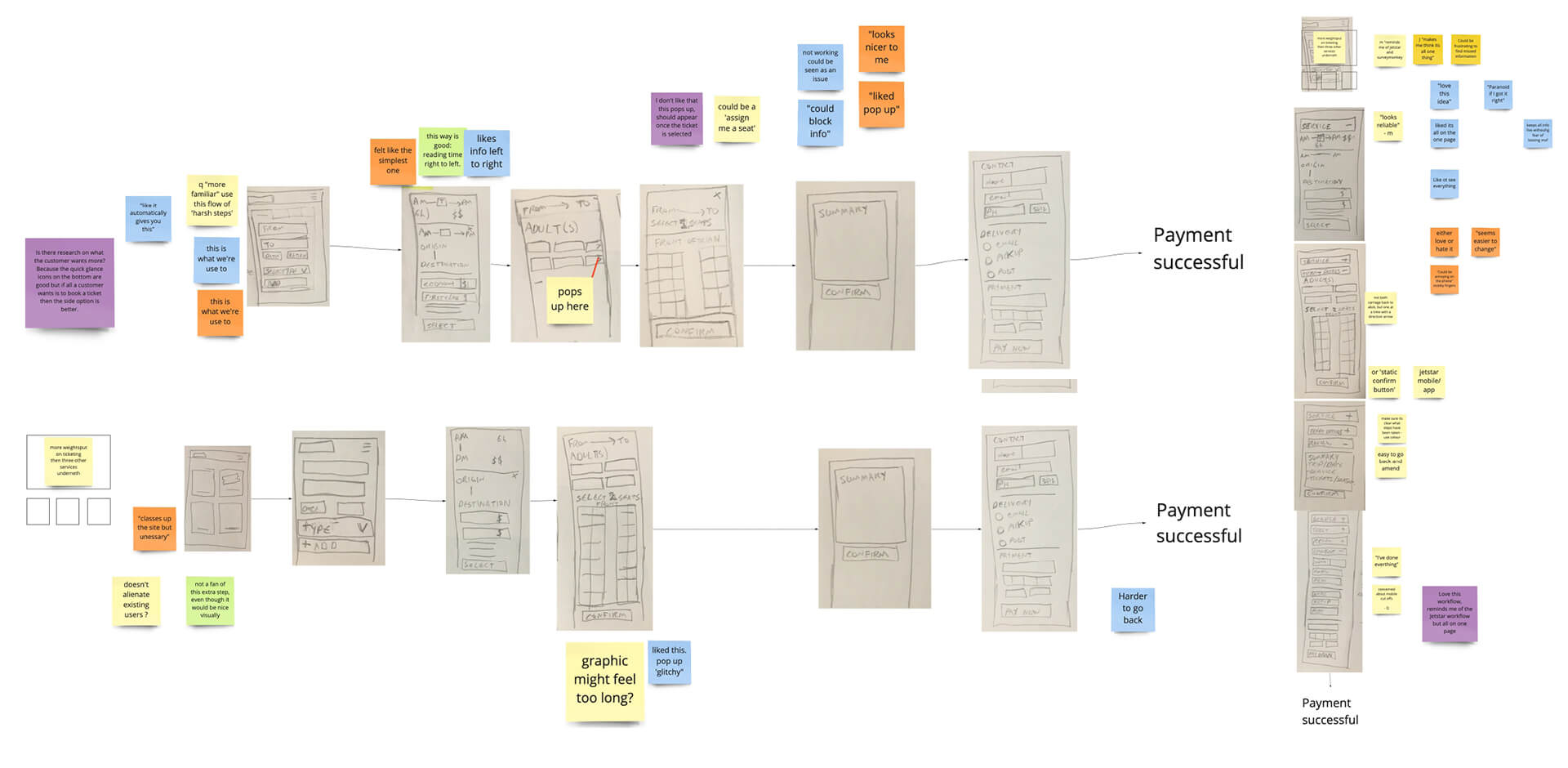 UX_design_Vline_Workshop_Affinity_Map