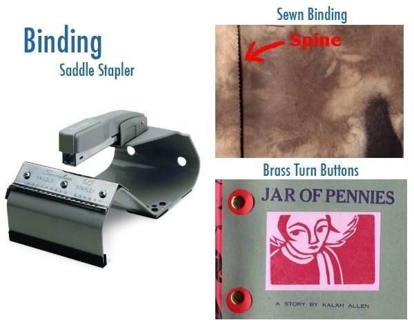 16-minis-binding