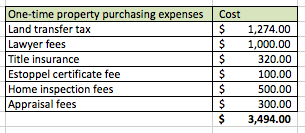 buying-expenses