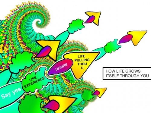 how life grows itself through you