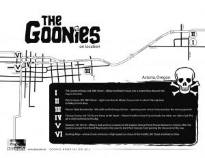 Astoria, Oregon, the Goonies