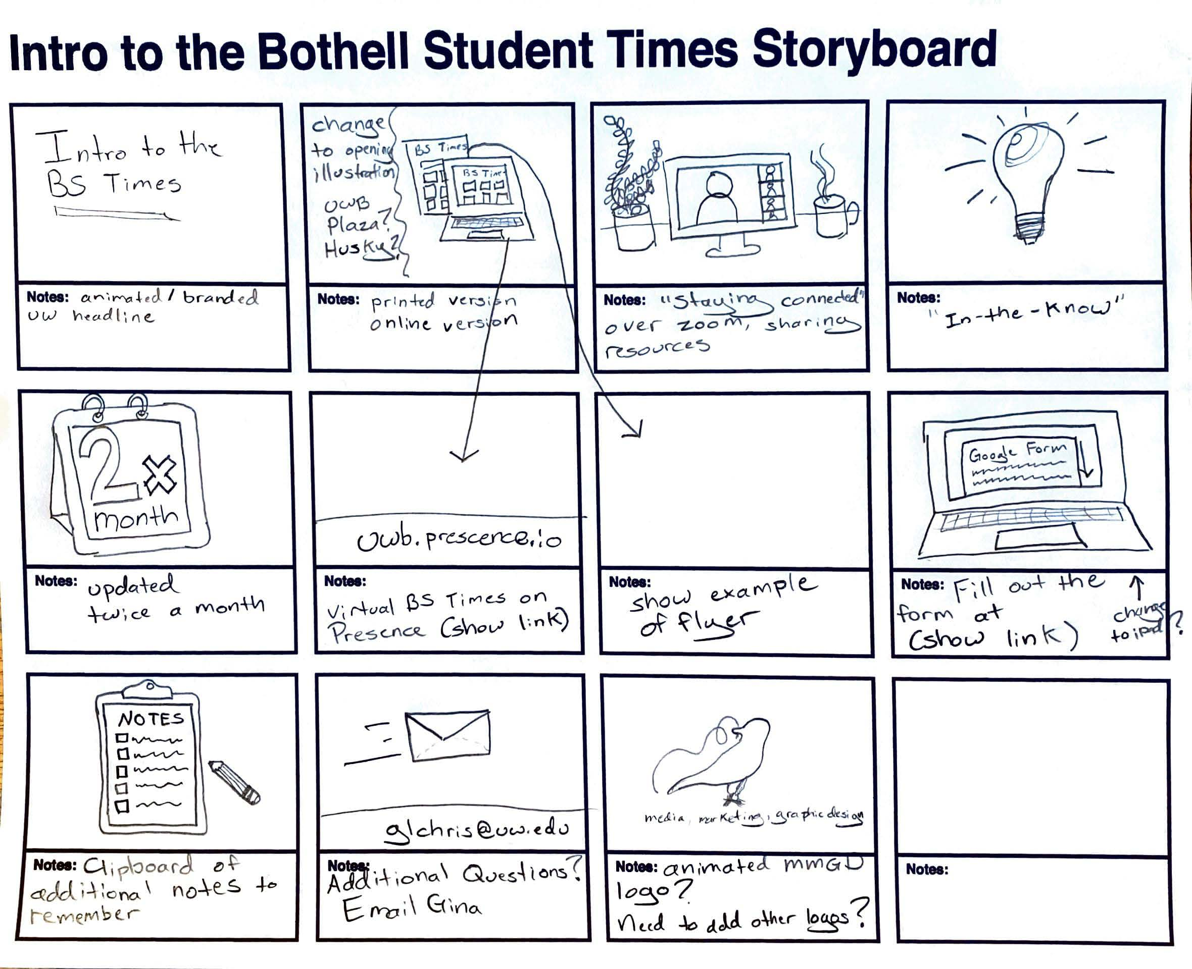 Intro-to-the-bs-times-storyboard