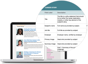 Screenshot of Net Impact's Career Stories page, and a close-up excerpt of the corresponding content model.