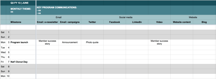 Excerpt of editorial calendar template spreadsheet: each day of the month is listed down column 1, while each communication channel is listed across the top row.