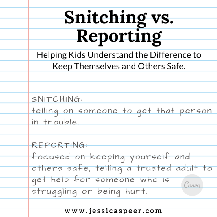 Graphic of sheet of paper with definitions for snitching and reporting