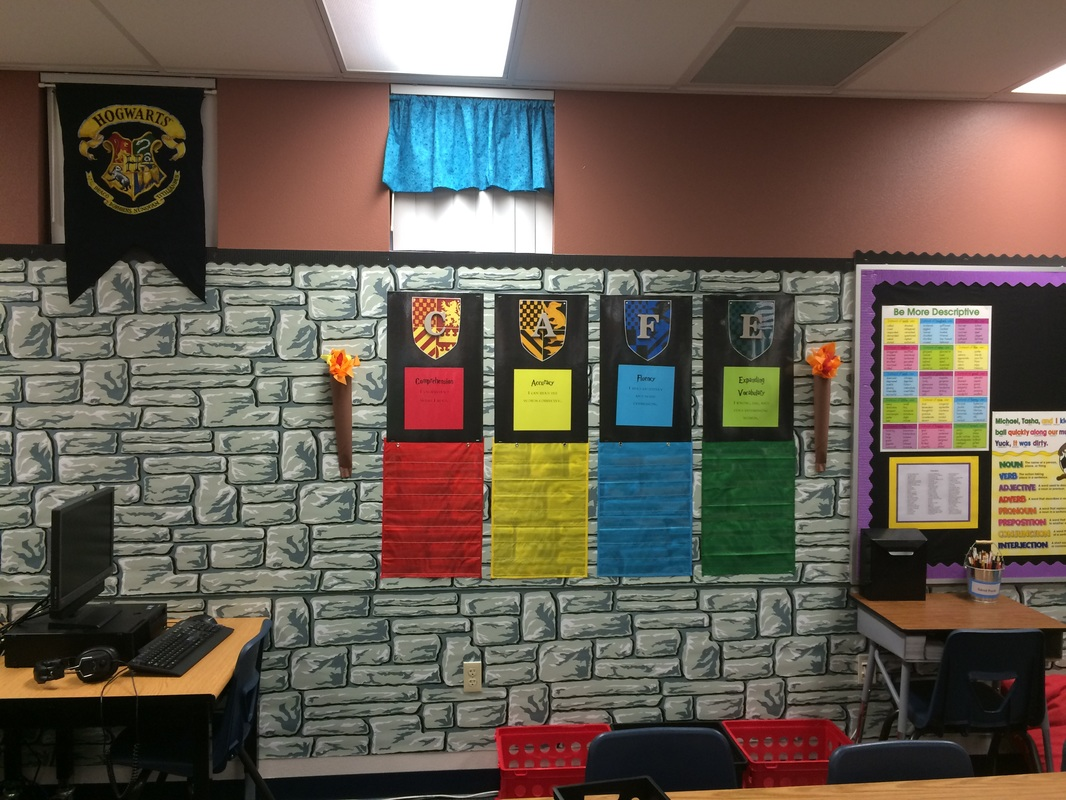 Harry Potter Themed Classroom
