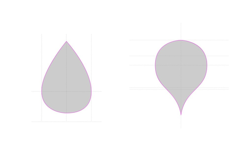 illustrator 調整路徑