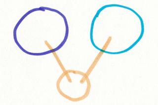 peach circle under blue and purple circles