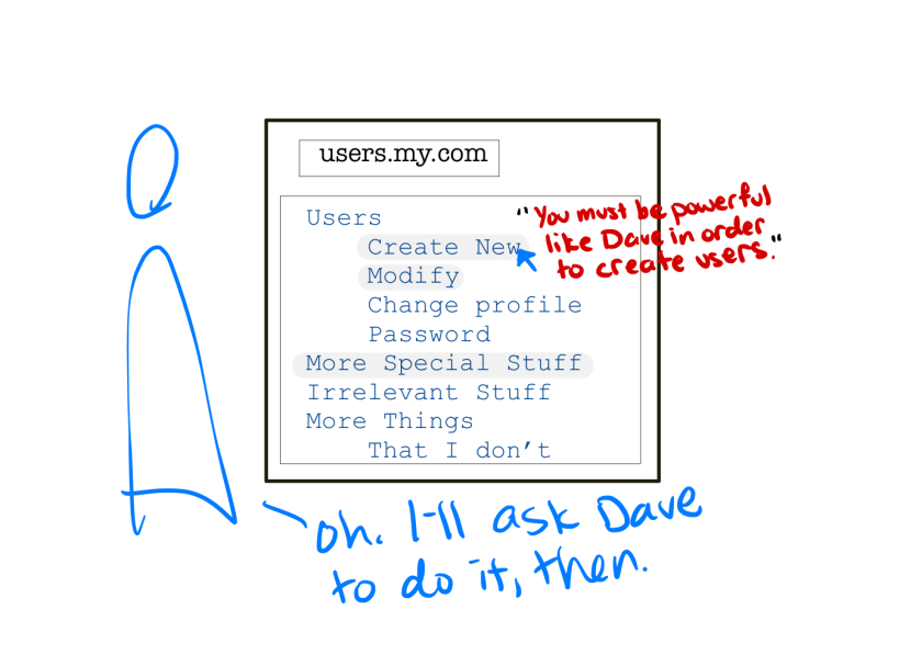 """users.mycompany.com, with option grayed out but alt text that says, """"Only powerful people like Dave can do this"""""""