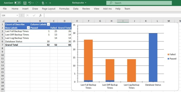 excel screenshot of pivot chart and table