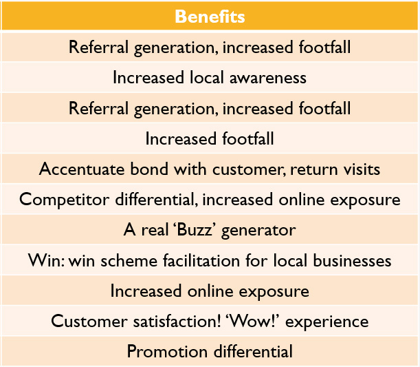 Customer Success - Benefits