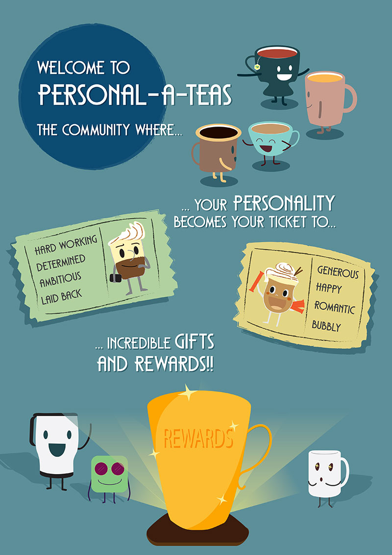 Personal-a-Teas infographic