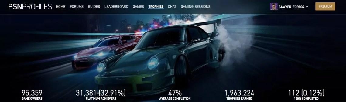 Need for Speed : comment obtenir l'or en mode Prestige ?