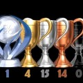 Guide des trophées de 3on3 Freestyle