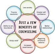 Benefits-of-Counseling