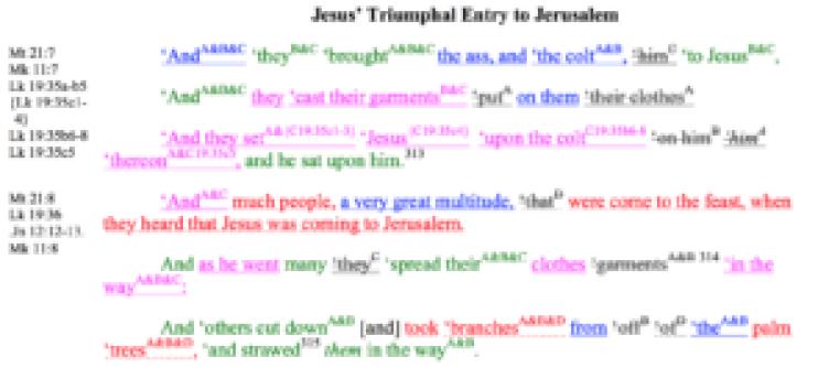 1-Jesus' Triumphal Entry to Jerusalem