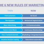 The 6 New Rules of Marketing