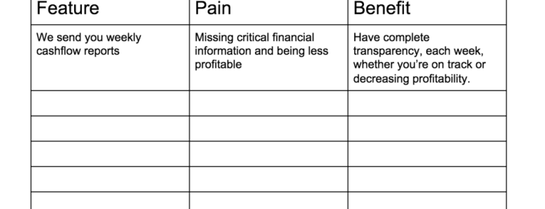 Feature Pain Benefit Grid
