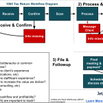 1065 Workflow Diagram template