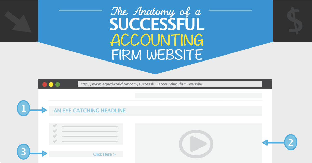 How To Build A Successful Accounting Firm Website
