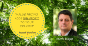 Value Pricing adds 19 percent profit to your CPA firm