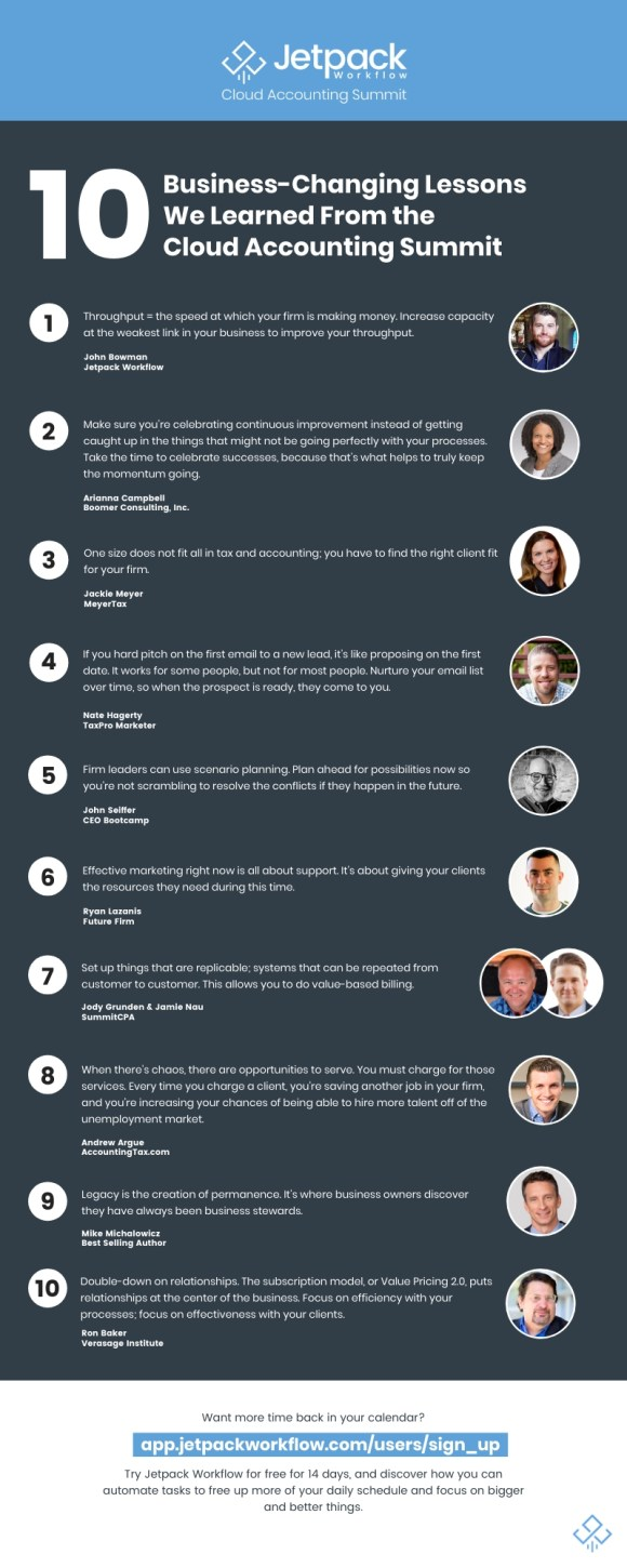top 10 takeaways from cloud accounting summit infographic