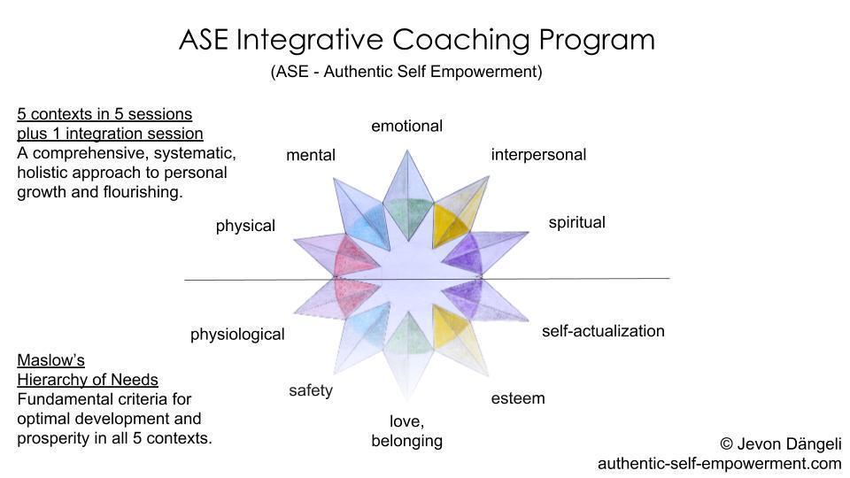 ASE Integrative Coaching Program