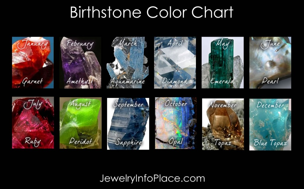birthstone_colors_chart