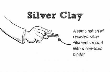 Learn More About Amazing Silver Clay!
