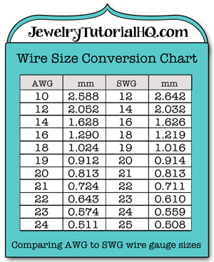 All about jewelry wire wire gauge sizes explained jewelry jewelry wire wire gauge size conversion chart comparing awg american wire gauge to greentooth Images