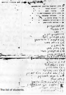 List of the Talmidim
