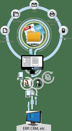 capture-enabled-workflow